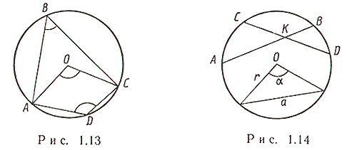 рис круга измерьте 1.15 радиус